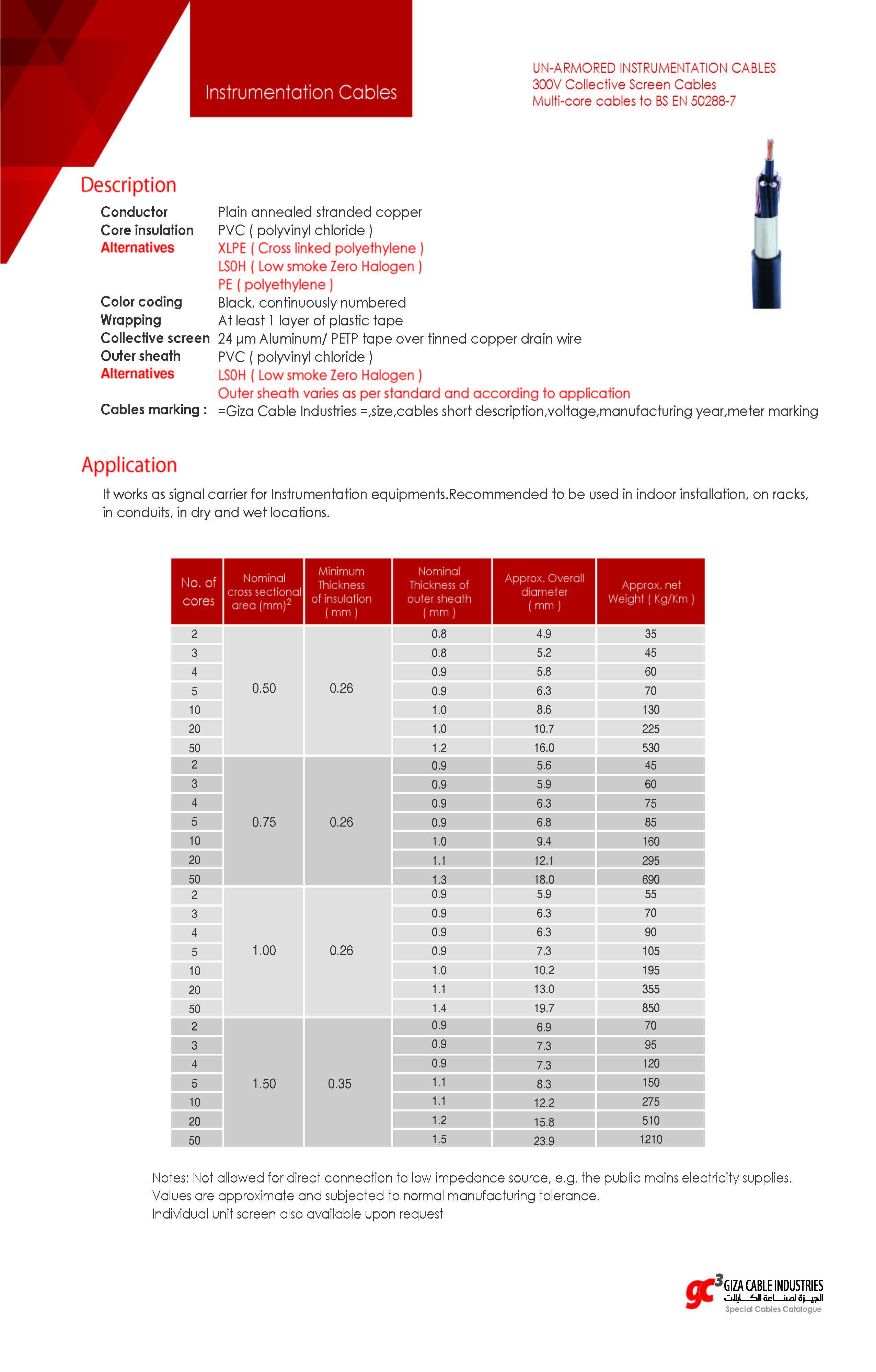 UN-ARMORED INSTRUMENTATION CABLES- 300V - Multi-core cables