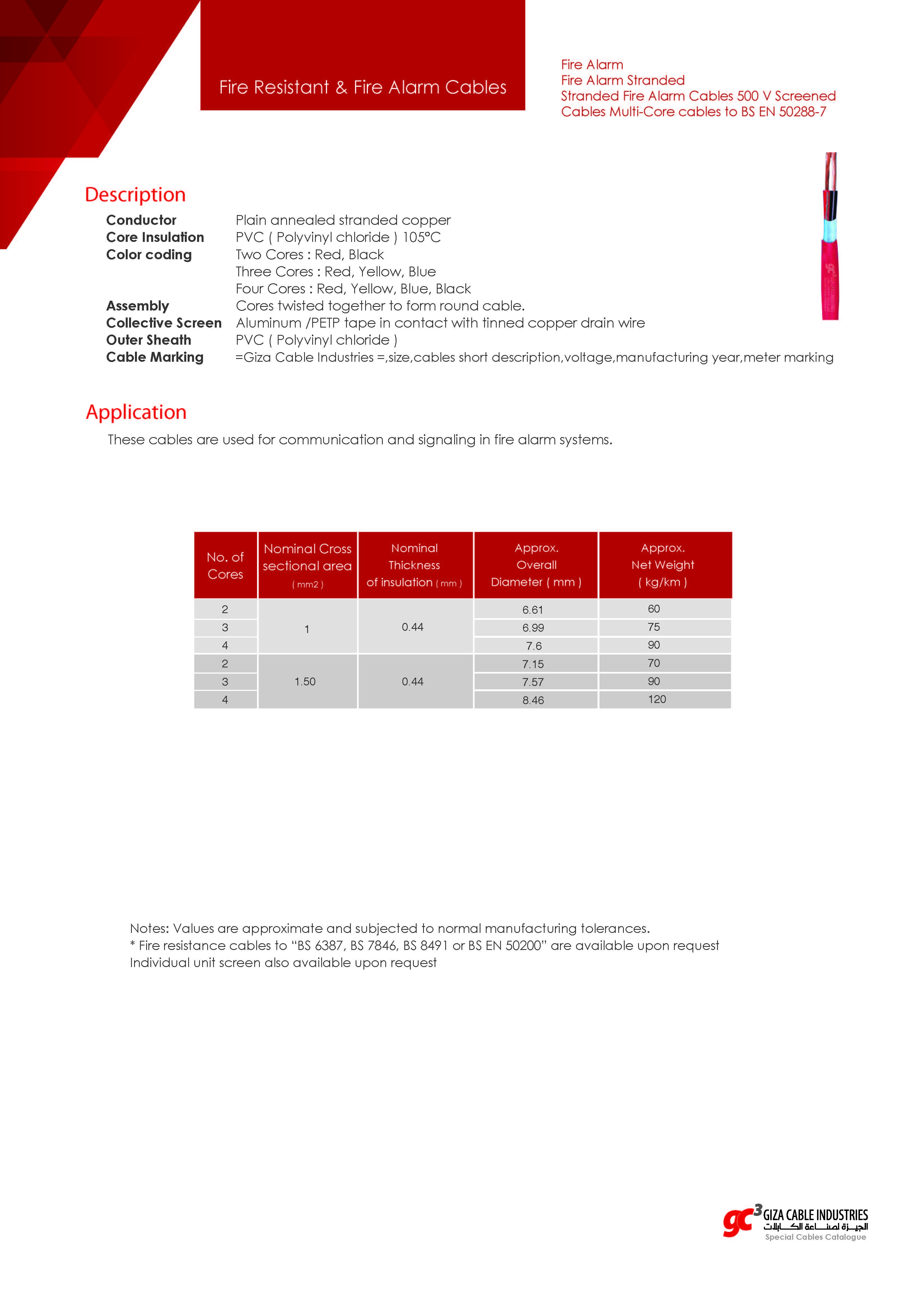 Fire Resistant & Fire Alarm Cables