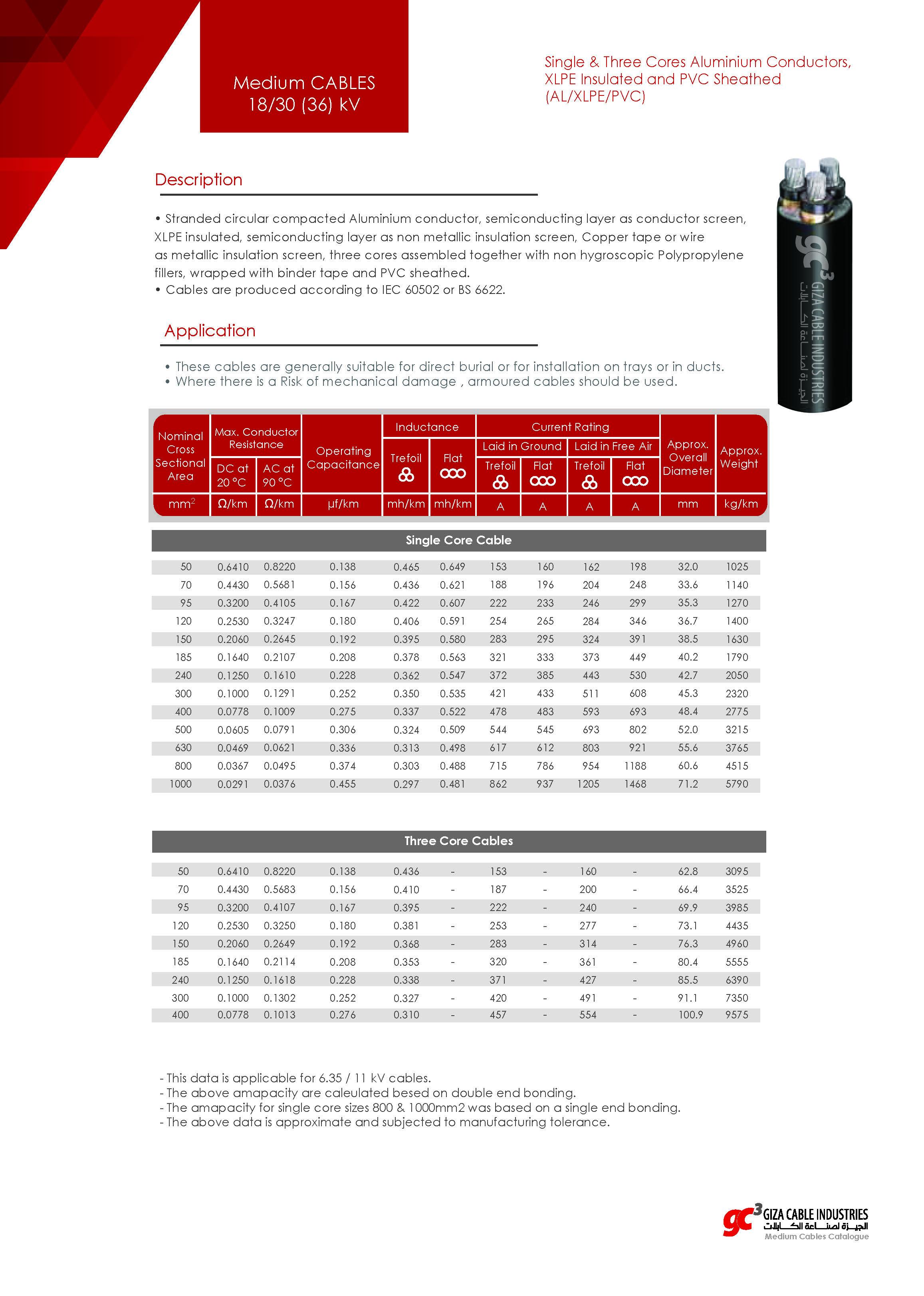 Medium CABLES 18/30 (36) kV - (AL/XLPE/PVC)